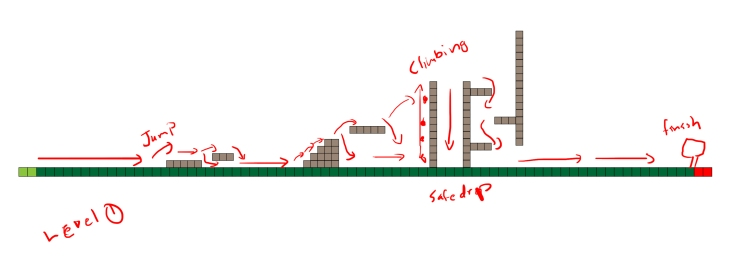 level1sketch